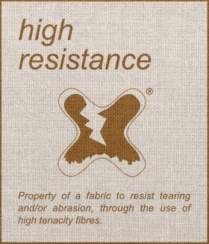 high-resistance